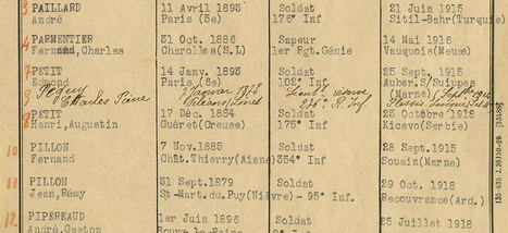 Première Guerre mondiale: comment connaître tous les «Morts pour ... - Slate.fr   La Première Guerre mondiale : Le Centenaire   Scoop.it