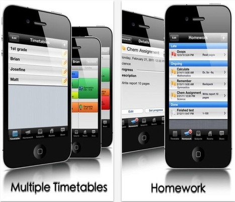 iPad Apps to Help Students with Their Homework and Class Management | Have iPad will Teach | Scoop.it