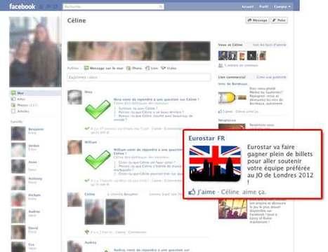 Publicité sur réseaux sociaux | Plus de Webmarketing | Time to Learn | Scoop.it