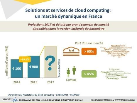Cloud computing : le marché français décolle enfin | Cloud Computing - SaaS - PaaS - IaaS | Scoop.it