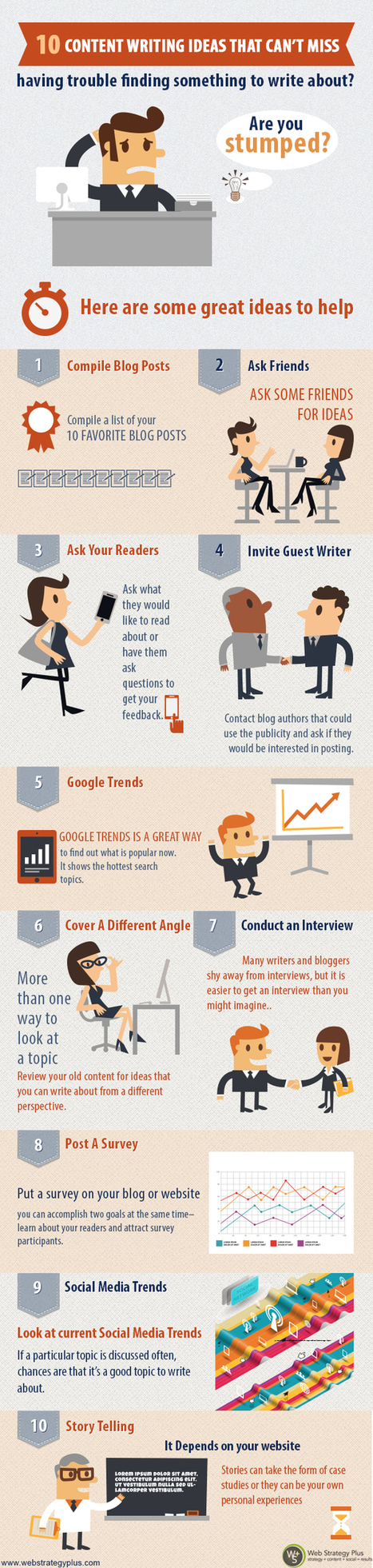 Infographic - 10 Content Writing Ideas That Can't Miss   Social Media, Web Marketing, Blogging & Search Engines   Scoop.it