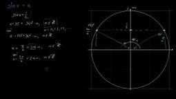 sinx = a atrisinājumi | matemātika 9. klase | Scoop.it