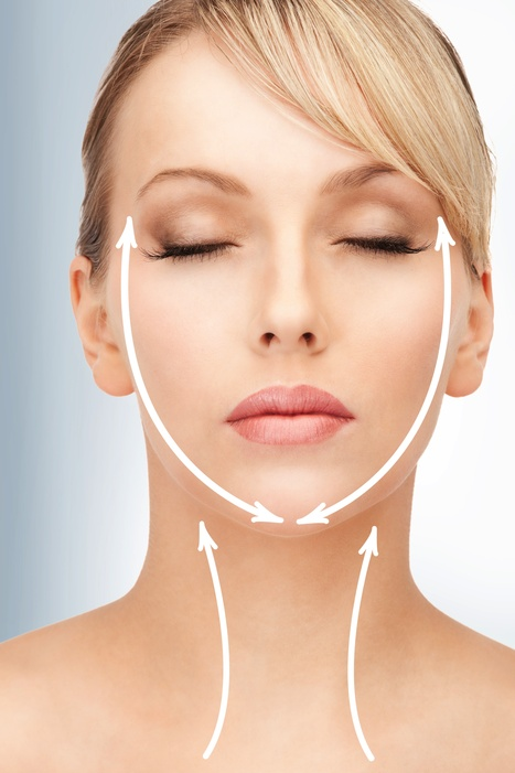It takes time to realize the effects after Face lift surgery | Breast augmentation Boca Raton | Scoop.it