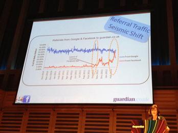 Social predicted to overtake search as Guardian traffic driver | Les stratégies de la presse sur les réseaux sociaux | Scoop.it