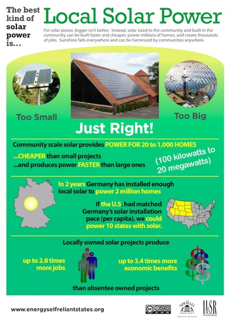 Power the economy and grid with local solar | green infographics | Scoop.it