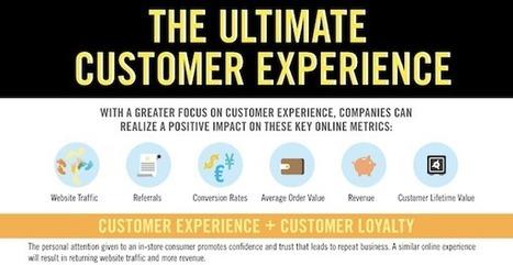 The Ultimate Customer Experience | Monetate | Marketing & Webmarketing | Scoop.it