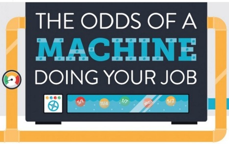 The Odds of a Machine Doing Your Job | Daily Infographic | World's Best Infographics | Scoop.it