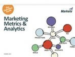 Definitive Guide to Marketing Metrics and Marketing Analytics – Marketo | In-Bound Marketer & Business Unbound | Scoop.it