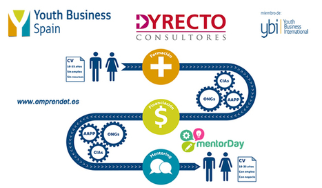 MENTOR DAY se incorpora a la red Youth Business Spain | EmprendeT | Scoop.it