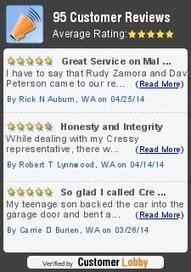 Garage Doors Commercia | Cressy Doors | Scoop.it