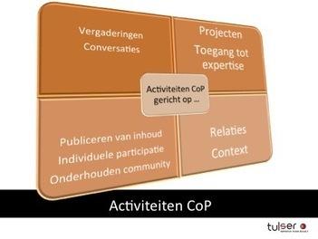 Slimmer werken/leren in (online)communities | Media Literacy | Scoop.it