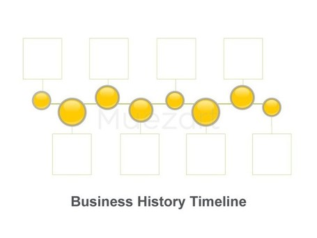 Business History Timeline - Single Slide for Apple Keynote | Tools for Keynote Presentations | Scoop.it