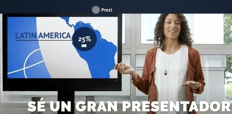 Prezi: Tutoriales oficiales en español | educacion-y-ntic | Scoop.it