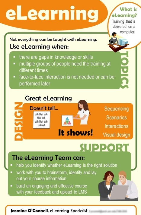 Top 11 E-Learning Infographics | Learning & Training - www.click4it.org | Scoop.it