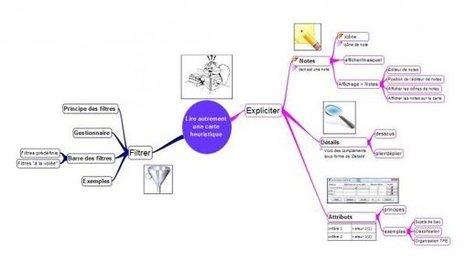 Lire autrement les cartes heuristiques avec Freeplane | TICE, Web 2.0, logiciels libres | Scoop.it