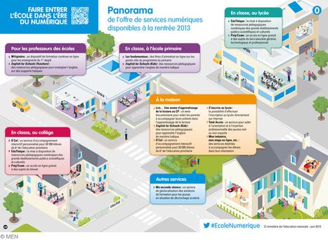 Point d'étape de l'entrée de l'École dans l'ère du numérique - Ministère de l'Éducation nationale | numérique éducation handicap | Scoop.it