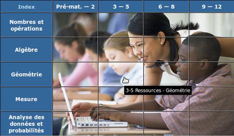 Bibliothèque virtuelle en mathématiques | mathématiques | Scoop.it