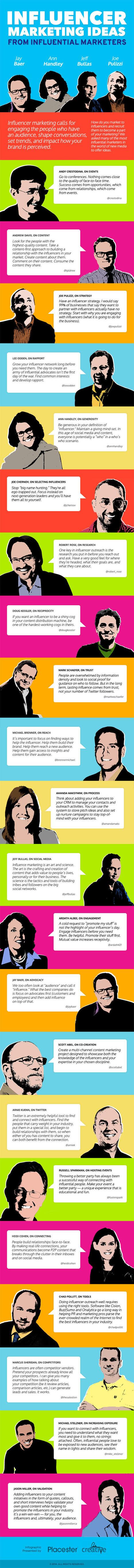 Influencing Advice from Effective Influencers « Dysart & Jones | Biblio Bulletin | Scoop.it
