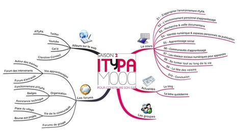 ITyPA 2 | Se former en Info-documentation | Scoop.it