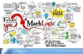Tame Unruly Data - MarkLogic | MarkLogic - Enterprise NoSQL Database | Scoop.it