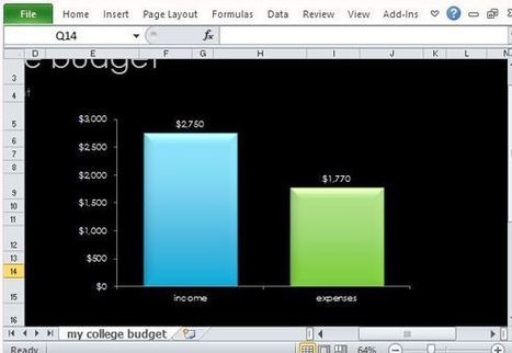 Free College Budget Calculator Template for Excel | Free Office Templates | Scoop.it