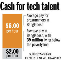 What if we gave microcredit to talent? - Daily American Online | Select | Scoop.it