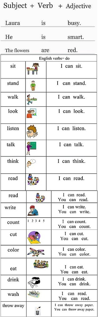Basic English sentences examples PDF - Learning English vocabulary and grammar | Learning Basic English, to Advanced Over 700 On-Line Lessons and Exercises Free | Scoop.it