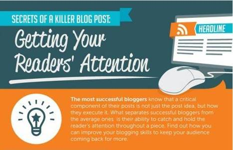 Infographie : comment rédiger un billet de blog pertinent via  Emarketinglicious | Social Media Toolbox | Scoop.it