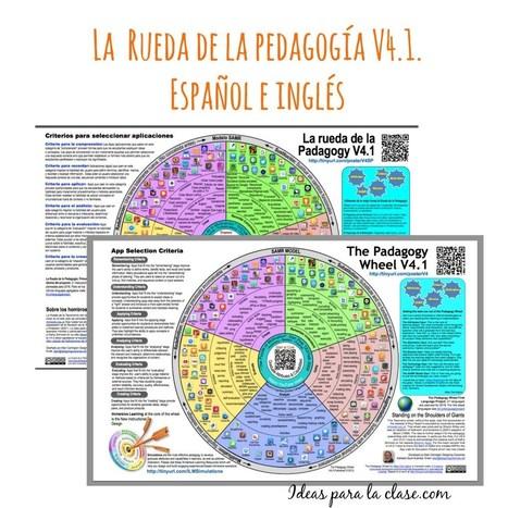 La rueda de la pedagogíaV4.1/The Padagogy Wheel V4.1: Herramientas Tic para la planeación de la clase. | Educacion, ecologia y TIC | Scoop.it