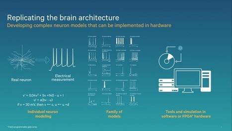 Qualcomm Zeroth, procesador inspirado en el funcionamiento del cerebro | tec3eso | Scoop.it
