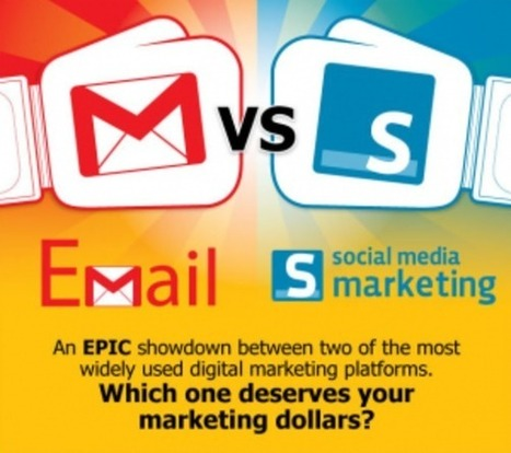 Email Marketing Versus Social Media - Flashissue Blog | Flashissue | Scoop.it