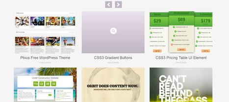 How to Create a Responsive jQuery Image Grid Gallery   Web Design and Wordpress   Scoop.it