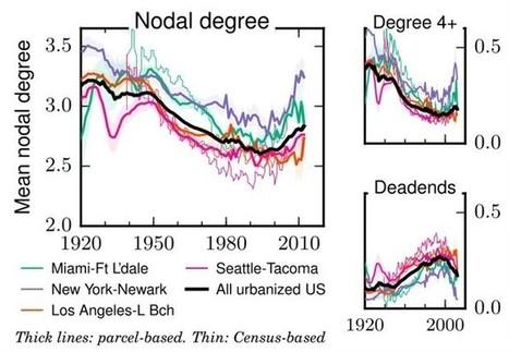 America's Urban Sprawl Peaked in 1994 | Suburban Land Trusts | Scoop.it