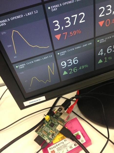 Twitter / realadventure: Good to see the Raspberry Pi ...   pervasive computing   Scoop.it