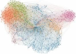 MOOC et le connectivisme   Formation, Management & Outils Technologiques support de l'intelligence collective   Scoop.it