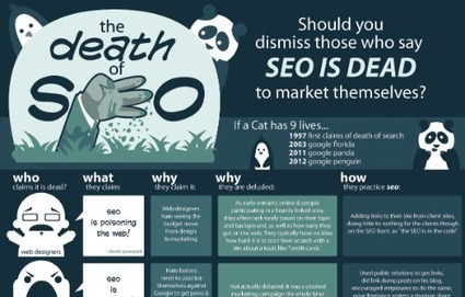 3 SEO Myths Busted | Content Marketing & Content Curation Tools For Brands | Scoop.it