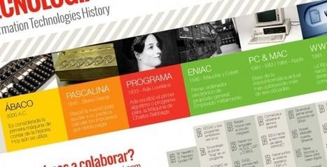 Historia de las Tecnologías de la información, #infografía #infographic | Tecnología | Scoop.it