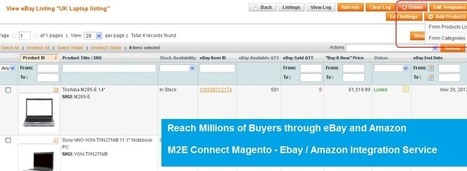 Custom Magento Web Design & Development Company - Just another WordPress site | AtlasInfotech | Scoop.it