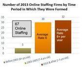 What Lurks Beneath? A Tectonic Shift in the Work Arrangement Landscape? - Staffing Industry Analysts (registration) (blog) | Online Labor Platforms | Scoop.it