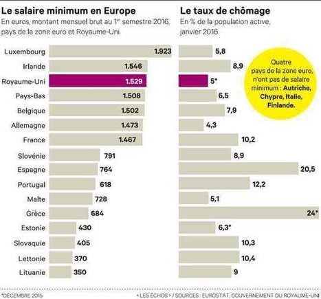Délégués syndicaux: leBureau international du travail épingle la France | PHMC Press | Scoop.it