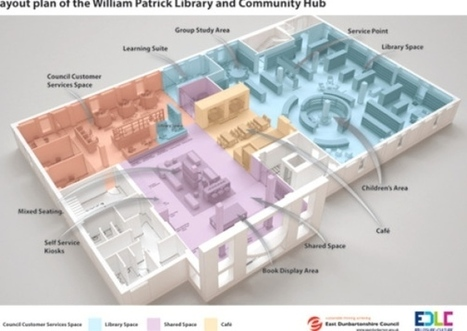 Have a look at the future Kirkintilloch library | The Information Professional | Scoop.it