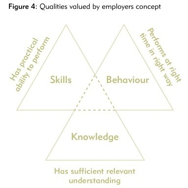 21st C. Skills Essential | 21st Century Literacy and Learning | Scoop.it