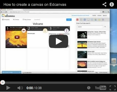 How would you fill an Edcanvas? — @joycevalenza NeverEndingSearch | Into the Driver's Seat | Scoop.it