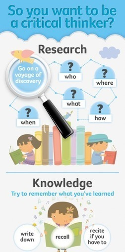 Help Your Students Develop Critical Thinking Skills Infographic | Critical and Creative Thinking for active learning | Scoop.it