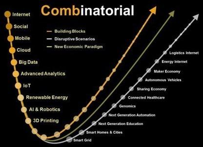The Sharing Economy | Peer2Politics | Scoop.it