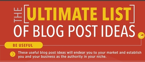 Ultimate List of Blog Post Ideas - @RebeccaColeman   Public Relations & Social Media Insight   Scoop.it