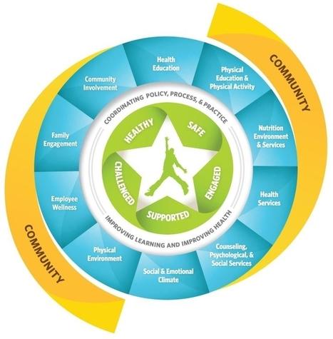 New School Health Model Incorporates 'Whole Child' Principles | School Food News | Scoop.it