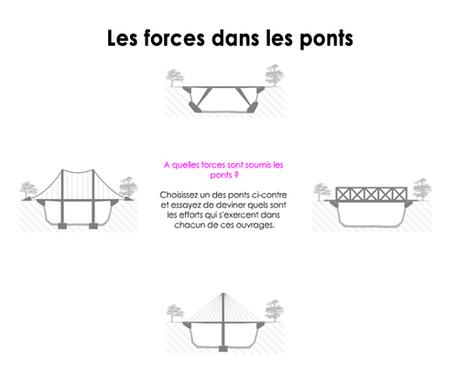 Les jeux de l'expo | Secrets de Ponts | Des jeux pour apprendre | Scoop.it