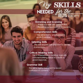 Key Skills Needed for the IELTS Exam | IELTS - English Proficiency Exam | Scoop.it