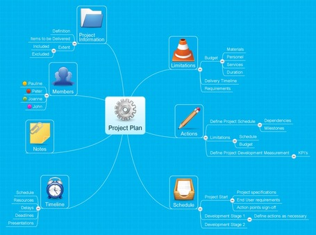 Mind Mapping: Online Collaboration Tool | E-Learning and Online Teaching | Scoop.it